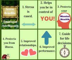 Image of the Seven Benefits of Emotional Intelligence