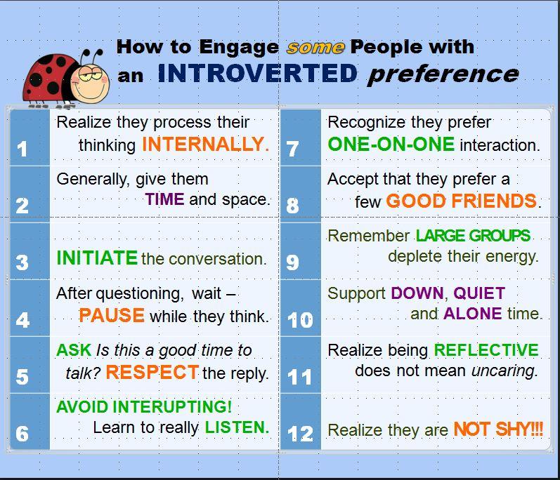 Infograph Introvert