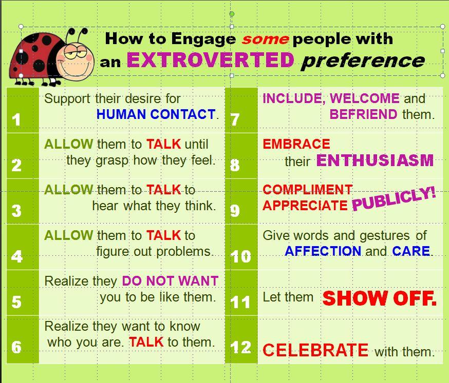 Infographic Extrovert